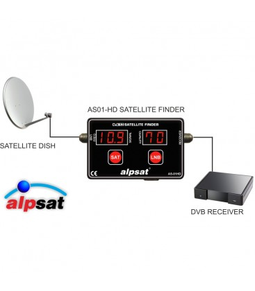 Satfinder HD  AS01HD DVB-S/S2